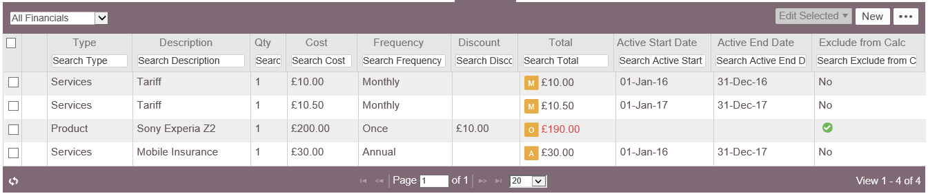 Fig 3 - Financials Tab