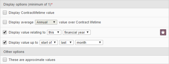 Contract Value Display Options